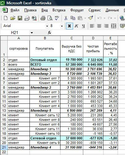 пример сортировки данных в эксель