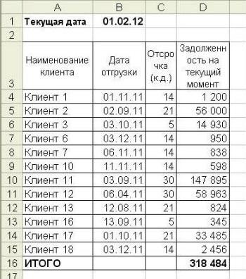 ГЕМОРРОЙ У ВЕГЕТАРИАНЦЕВ
